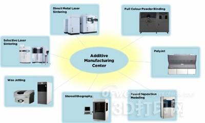 知名半导体厂商K&S用3D打印制造设备零部件