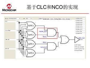 结合CLC和NCO实现高分辨率PWM信号