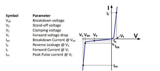 电气过应力简介-第2部分