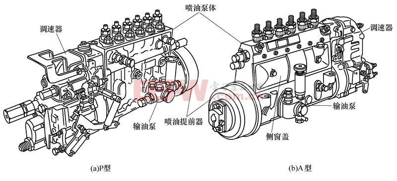 喷油泵工作原理图片