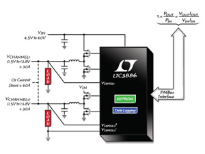 高电压降压型控制器可优化中间总线效率