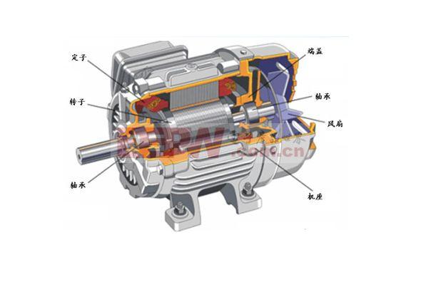 在直流发电机中,它将电枢绕组沟通电动势变换为电刷