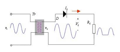 直流稳压电源之一 整流电路图片