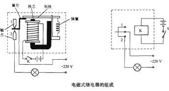 继电器的工作原理和特性