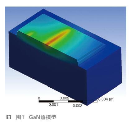 高性能系统的氮化镓热分析