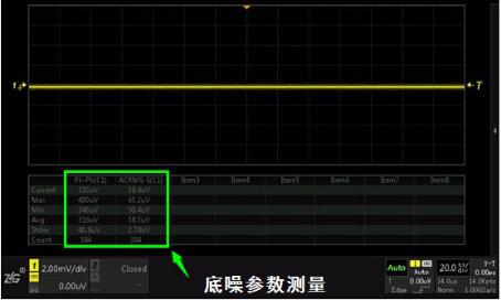 ENOB也会影响示波器测试结果