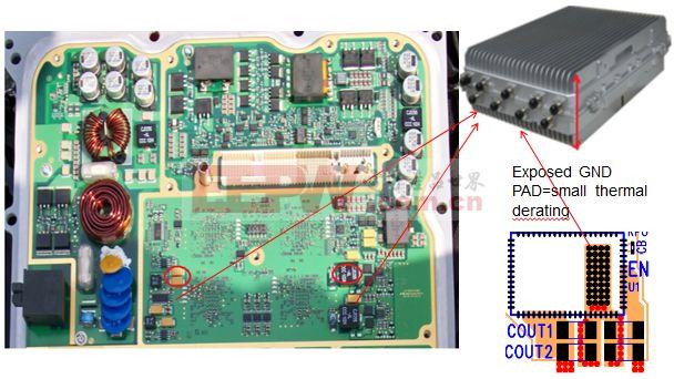图3: 典型RRU数字单板布局   5. 低纹波、更快的动态Enpirion电源采用数兆赫兹的开关频率,非常容易做到10mV的纹波以及近200kHz环路带宽,从而能基于陶瓷电容取得非常好的动态性能。   6. 低EMI噪声在RRU中,由于密度越来越高,很多数字时钟走线直接在电源IC下方,开关电源的噪声非常容易对这些敏感轴线产生干扰。Enpirion PowerSoC集成电感,在30M~1GHz辐射频段的噪声远远低于外置电感的DC/DC。如图4示意,DC/DC EMI主要是由输入和输出环路动态电流和电