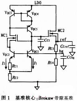 高电源抑制的带隙基准源设计方案