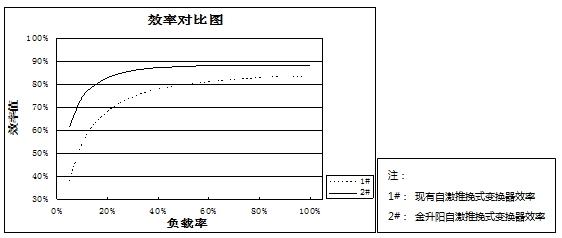 """广州金升阳科技有限公司获""""2014年广东专利优秀奖"""""""