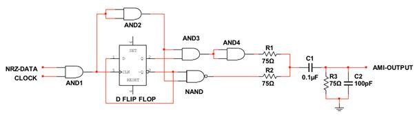 图1:NRZ到AMI转换器使用单电源产生双极脉冲。 由于NAND的延时要大于AND门,因此在AND3输出端使用AND4进行补偿(可以根据所用的逻辑系列器件改变)。AND4和NAND门的输出驱动75电阻,进而在门输出端有效地增加电压。如果两个输出都是高电平,电阻连接处的电压就是高电平。如果其中一个输出端是低,另一个是高,电阻连接处的电压就是半高电平。当两个输出端都是低电平时,连接处的电压接近于0V。这样,在R1和R2连接点的波形就具有了围绕直流电平的正负脉冲。这个信号通过隔直电容C1后,就能在输出端得到直