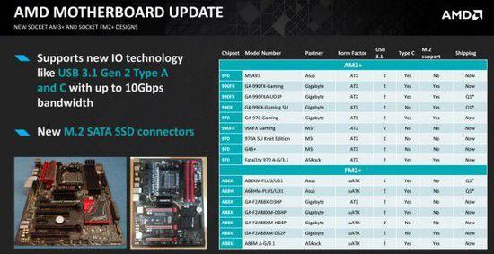 AMD推出幽靈散熱器,更新今年處理器陣容