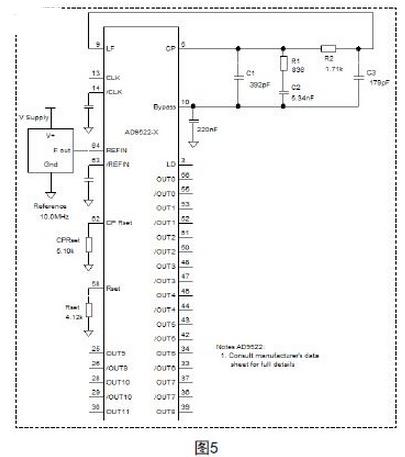 【e电路】电路分析:ad9522时钟分频电路原理