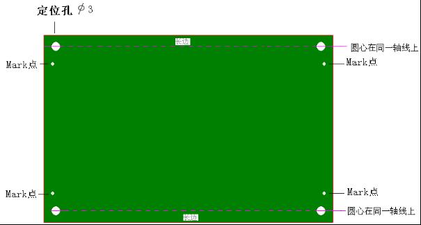 从焊接角度谈画PCB图时应注意的问题713.png