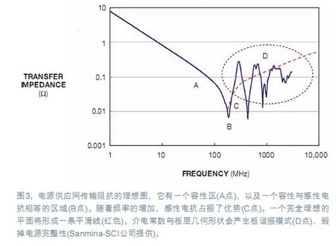 风环境模拟矢量图