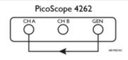 高分辨率示波器的低失真测量