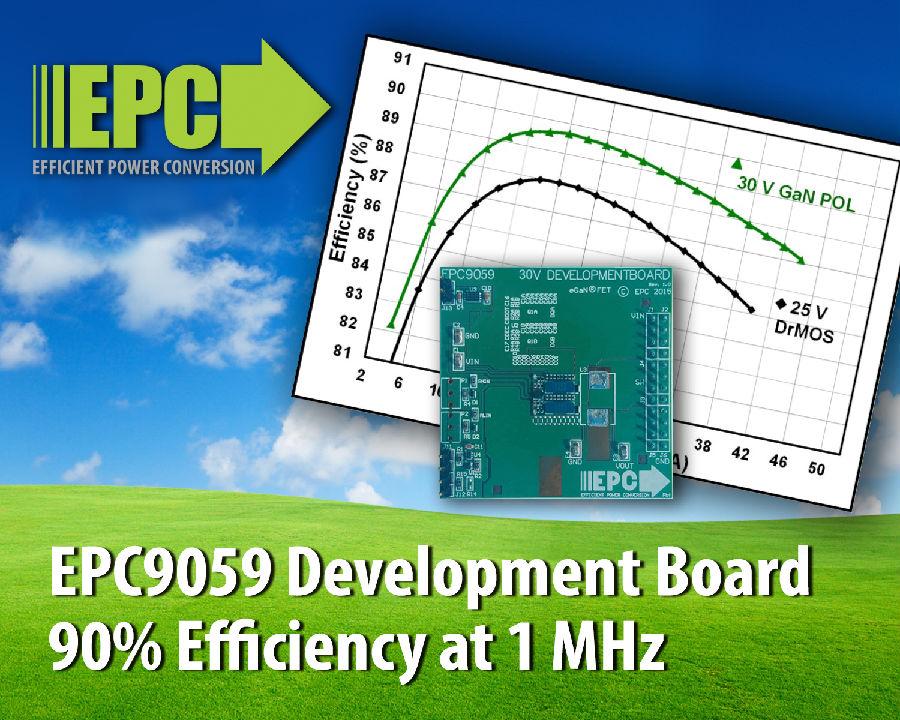 宜普电源转换公司(EPC)推出具有50 A最大输出电流、1 MHz开关频率功能的开发板,专为负载点应用而设以缩小功率转换系统的尺寸