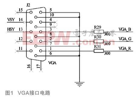 基于FPGA的VGA显示系统的设计与实现