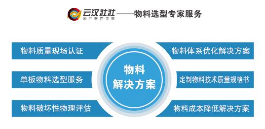云汉壮壮:开启国产器件市场应用新篇章
