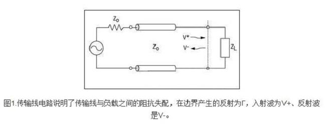 RF传输系统效率的一种衡量方式