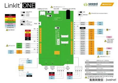 IC大厂拥抱Arduino 开辟潜在新客户