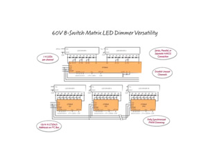 60V、8 开关矩阵式 LED 调光器
