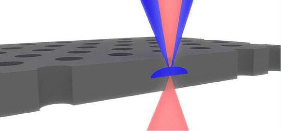 量子通信再获重大进展!竟然是降噪耳机带来了启发