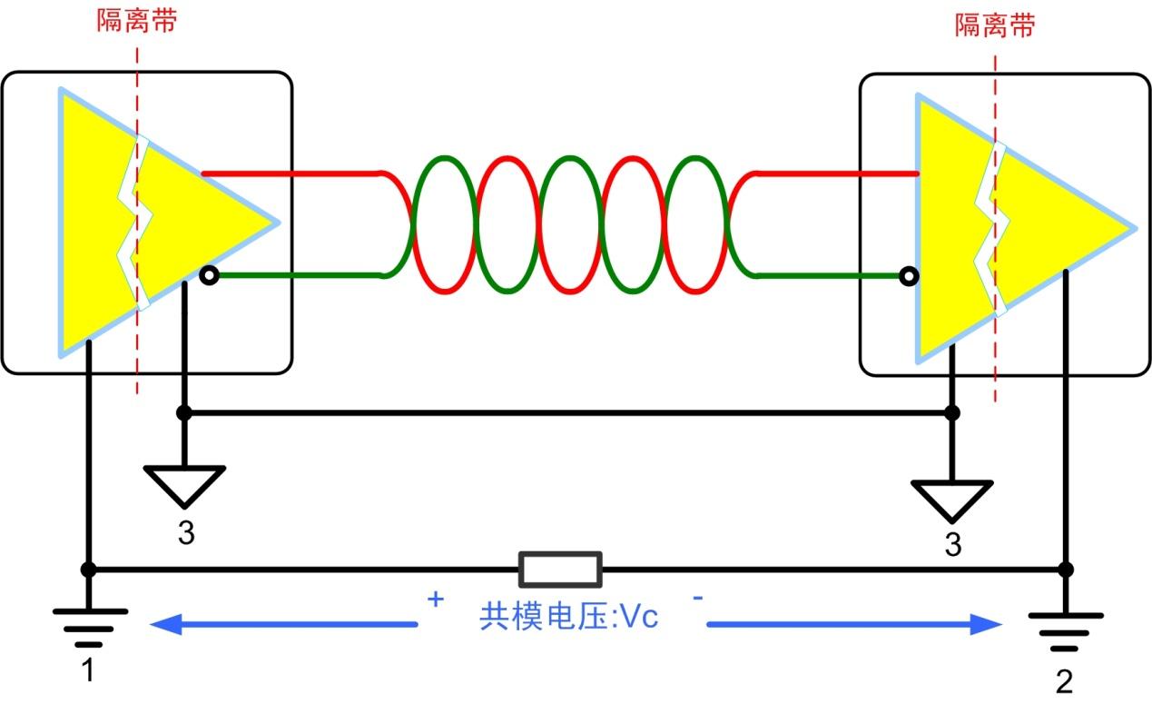 can/rs-485总线为什么要隔离