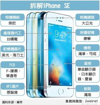 iPhone SE供应商列表,出货不被看好