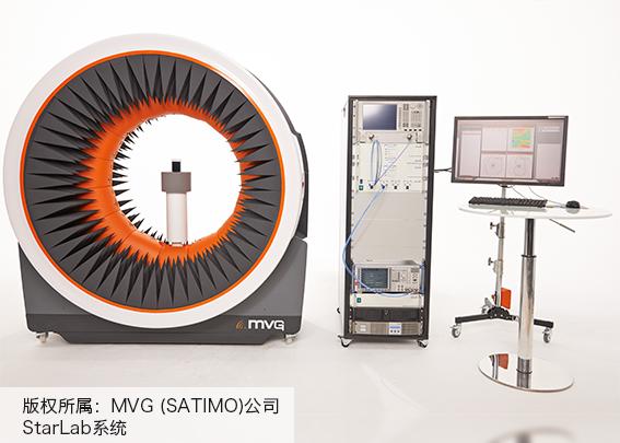 法国MVG新锐产品和技术彰显30年创新之旅