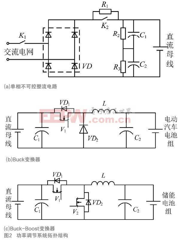 储能式电动汽车充电桩系统的分析与设计