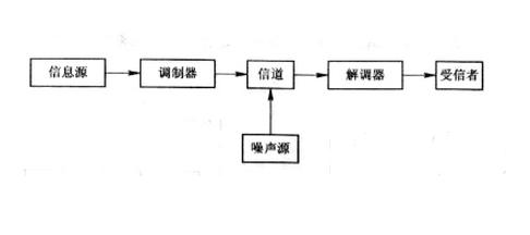 """【E课堂】无人机""""眼睛"""" 正确认识无人机图传系统"""