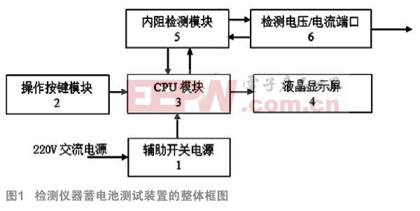 检测仪器蓄电池测试装置的研制与应用