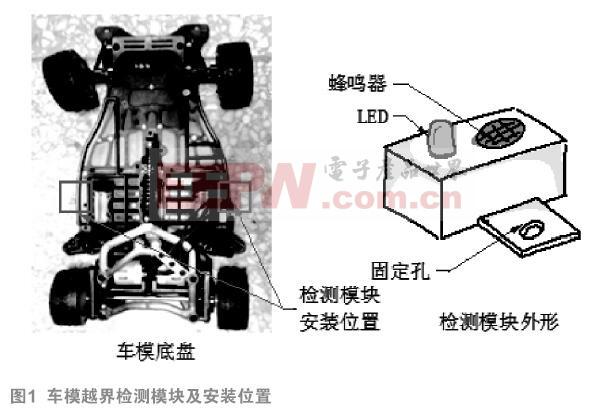 基于铁丝磁化的车模越界检测