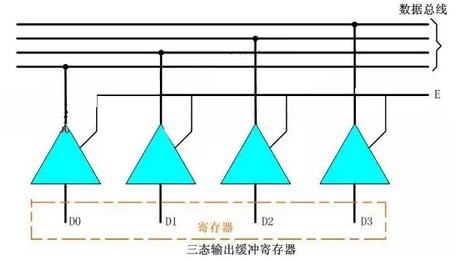 三态门(三态缓冲器)的工作原理