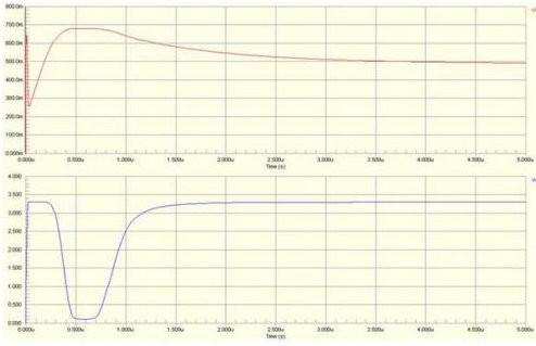 嵌入式设计入门:三极管基础电路设计