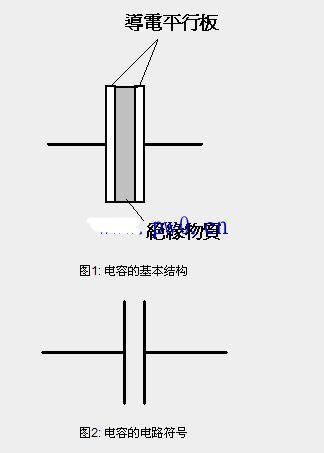 【E电路】电容器的充电和放电原理图