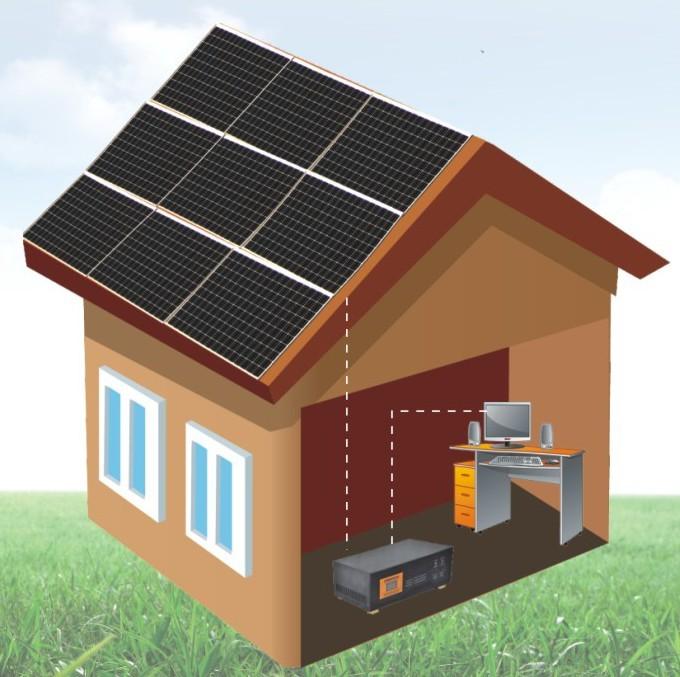 储能:锂电池累计装机规模占比最大