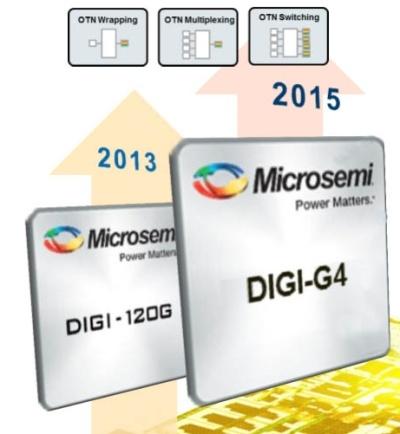 "用""OTN处理器+相干DSP""实现1.6Tbps+ 数据中心互联平台"