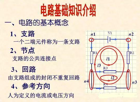 12张图读模电、数电必备的电路知识
