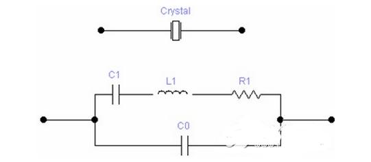 晶振与晶体的区别与参数介绍
