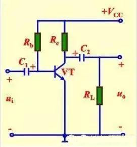 单管共射放大电路的相关知识