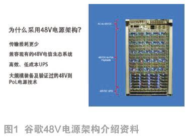 48V架构在数据中心的崛起