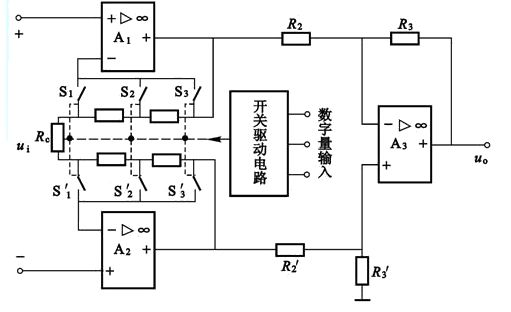 程控测量放大器PGA电路原理图解
