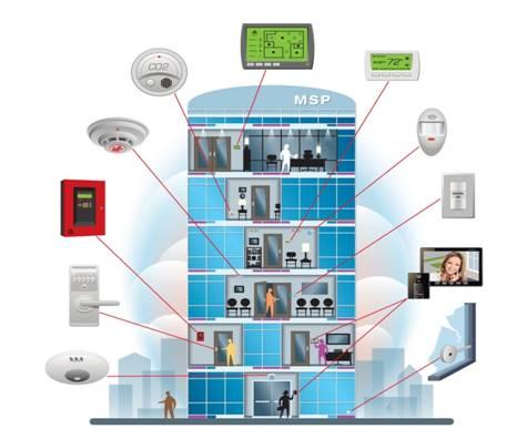 构建可由电池供电运行数十年的楼宇自动化系统