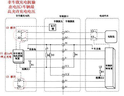 图5非车载充电机输出电压>车辆最高允许充电电压