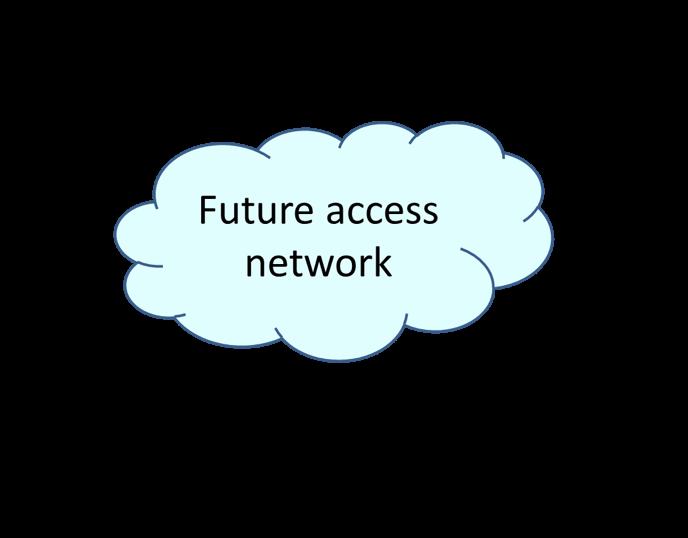 5G将成为固定和移动网络真正融合的动力