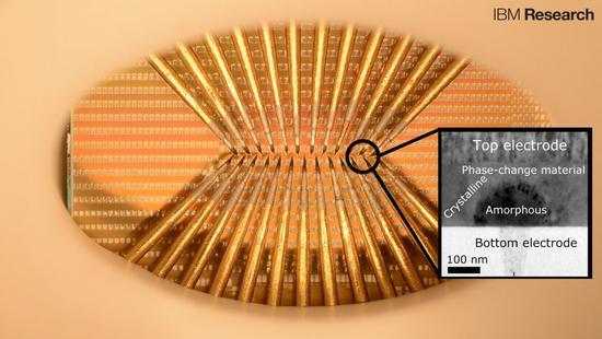 IBM宣布造出世界首个人造纳米随机相变神经元