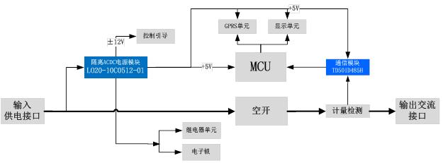 内部结构分为数字控制电路,充电控制电路,通信电路以及电子锁及继电器