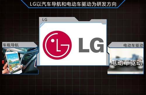 LG化学:2018年取代日本松下成动力电池新霸主?