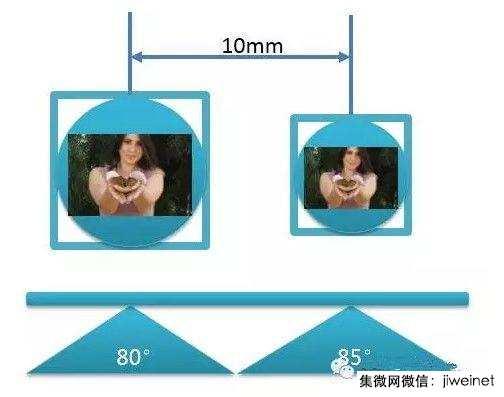 双摄像头产业深度剖析:未来会成为主流吗?